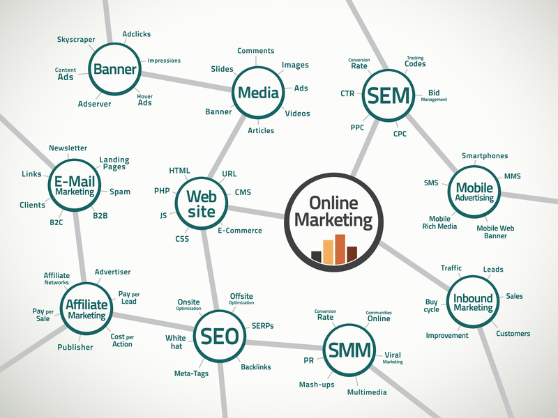 Importance of Digital Brand Management: SEO Tactics and Web Design - App Innovators